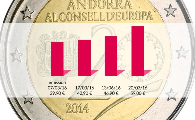 Evolution des tarifs des monnaies d'Andorre