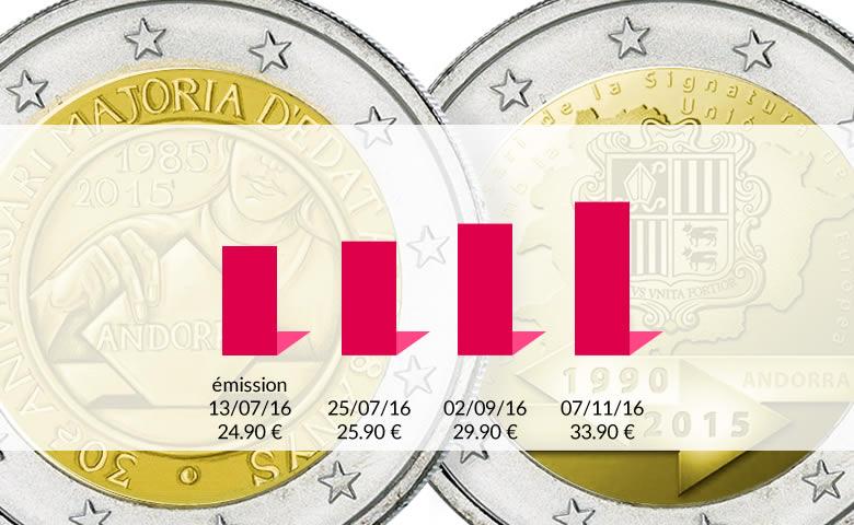 2 euros Andorre 2015