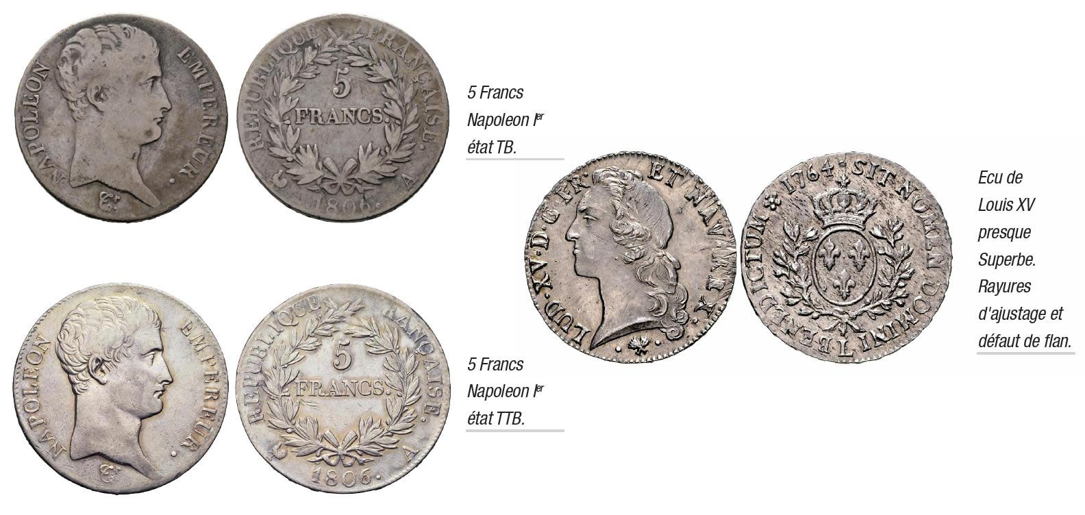 Conservation des Monnaies