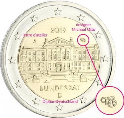 70 ans du Bundesrät (Conseil fédéral allemand)